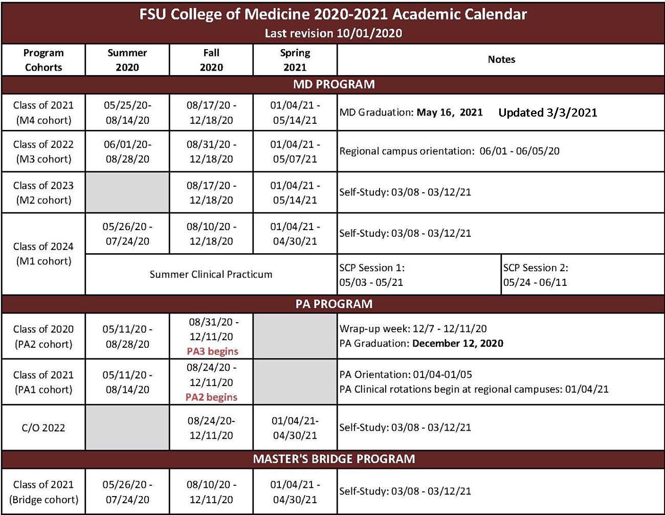 Fsu 2022 Academic Calendar.Fsu School Schedule 2020