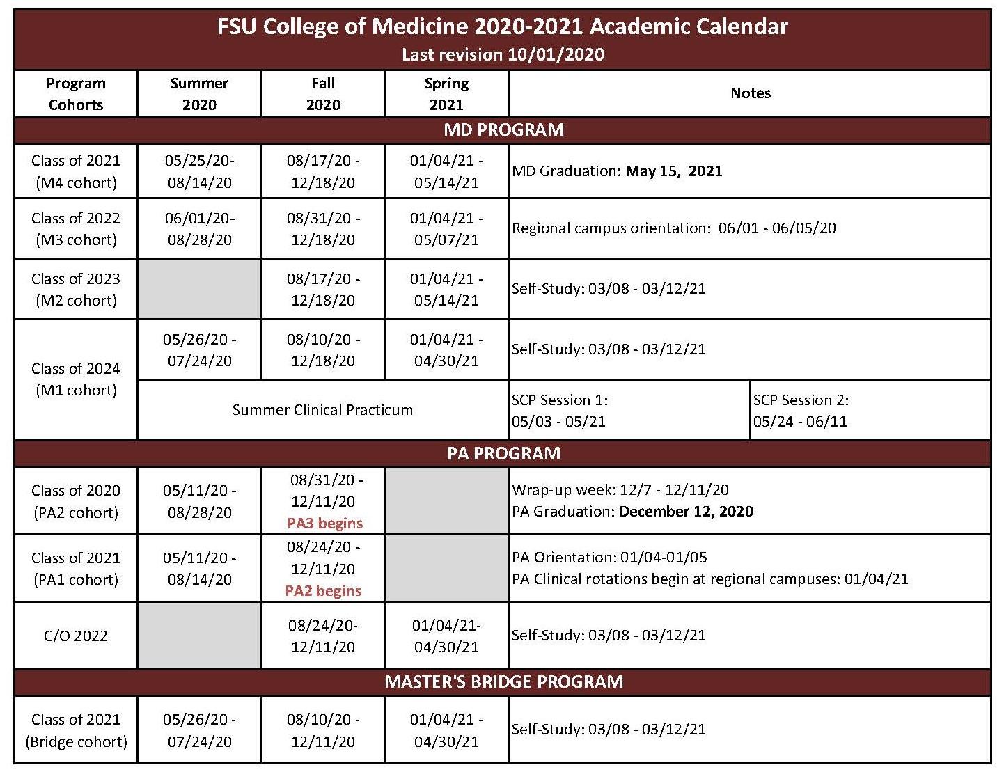 Fsu 2021-2022 Calendar