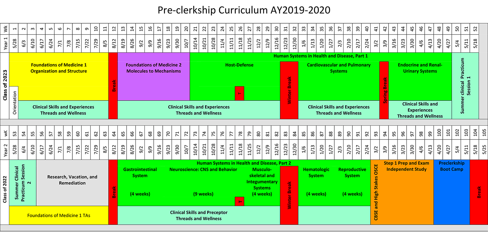 Fsu Calendar Fall 2020 academic calendar next AY | College of Medicine
