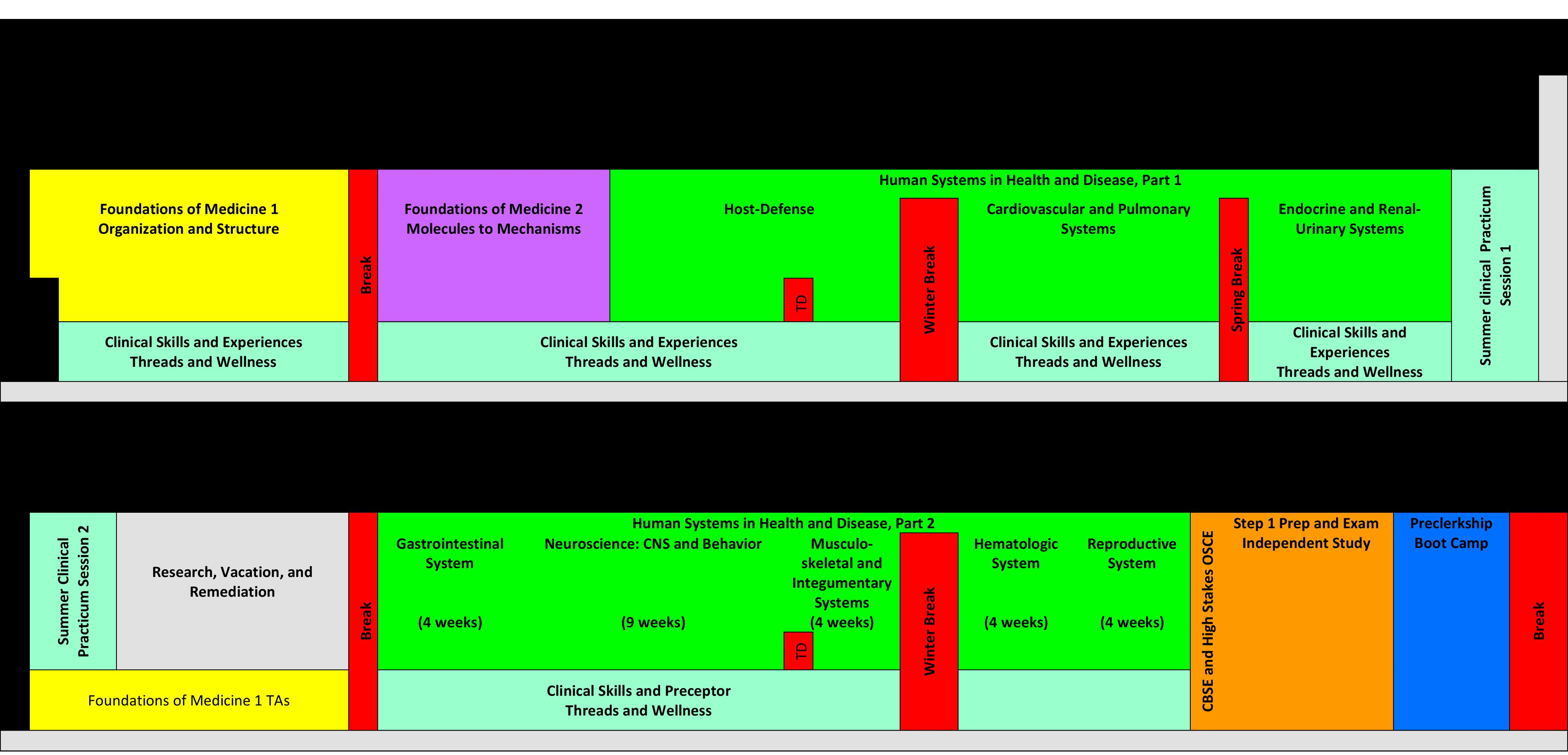 Fsu 2020 Calendar Current Year Academic Calendar | College of Medicine