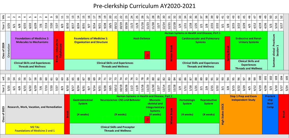 Fsu Fall Calendar 2021 Current Year Academic Calendar | College of Medicine