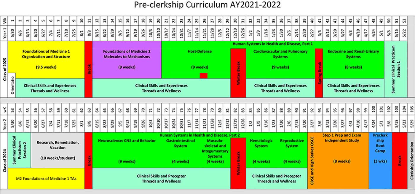Fsu Spring 2022 Academic Calendar.Current Year Academic Calendar College Of Medicine