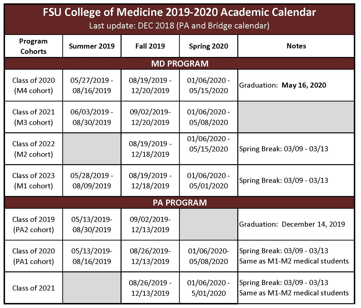Fall Calendar 2020 Current Year Academic Calendar | College of Medicine